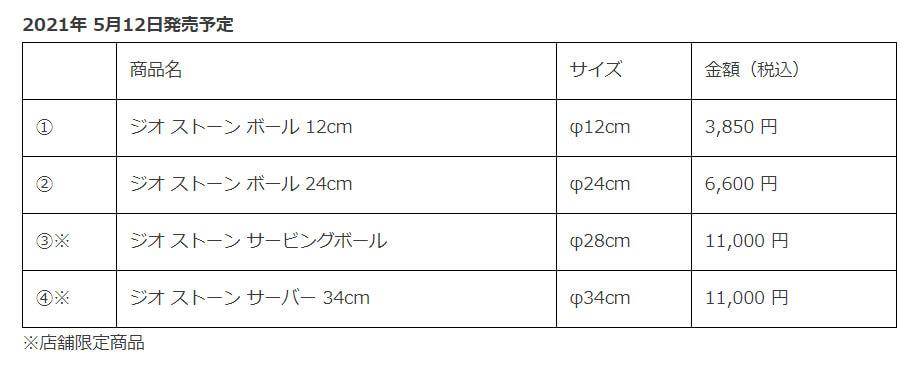 ジオ ストーン価格表